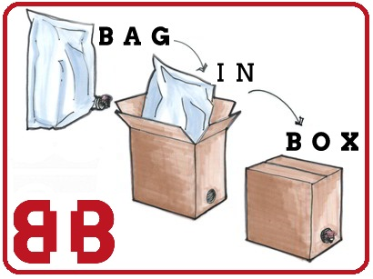BLOG BIB BAG IN BOX